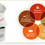 11 Marketing Strategies You Must Know