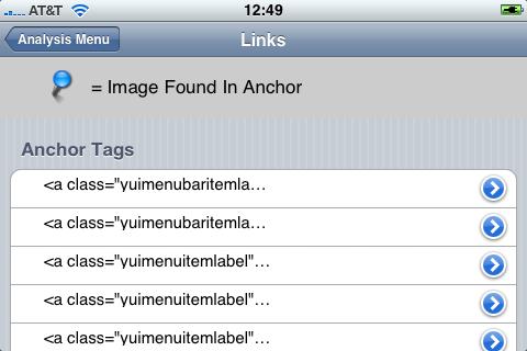 Anchor Tags Listing