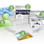 Top 5 Online Affiliate programs