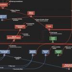 Google's Knowledge Graph – The Future of Search