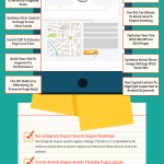 A Step-By-Step SEO Guide To Improve Your Search Engine Ranking (Infographic)