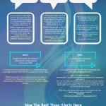 A Comprehensive Guide to Advanced Search Operators