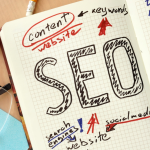 Which Current Practices Influence Your Brand SEO?