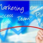 Top Tips to Achieve Business Marketing Objectives